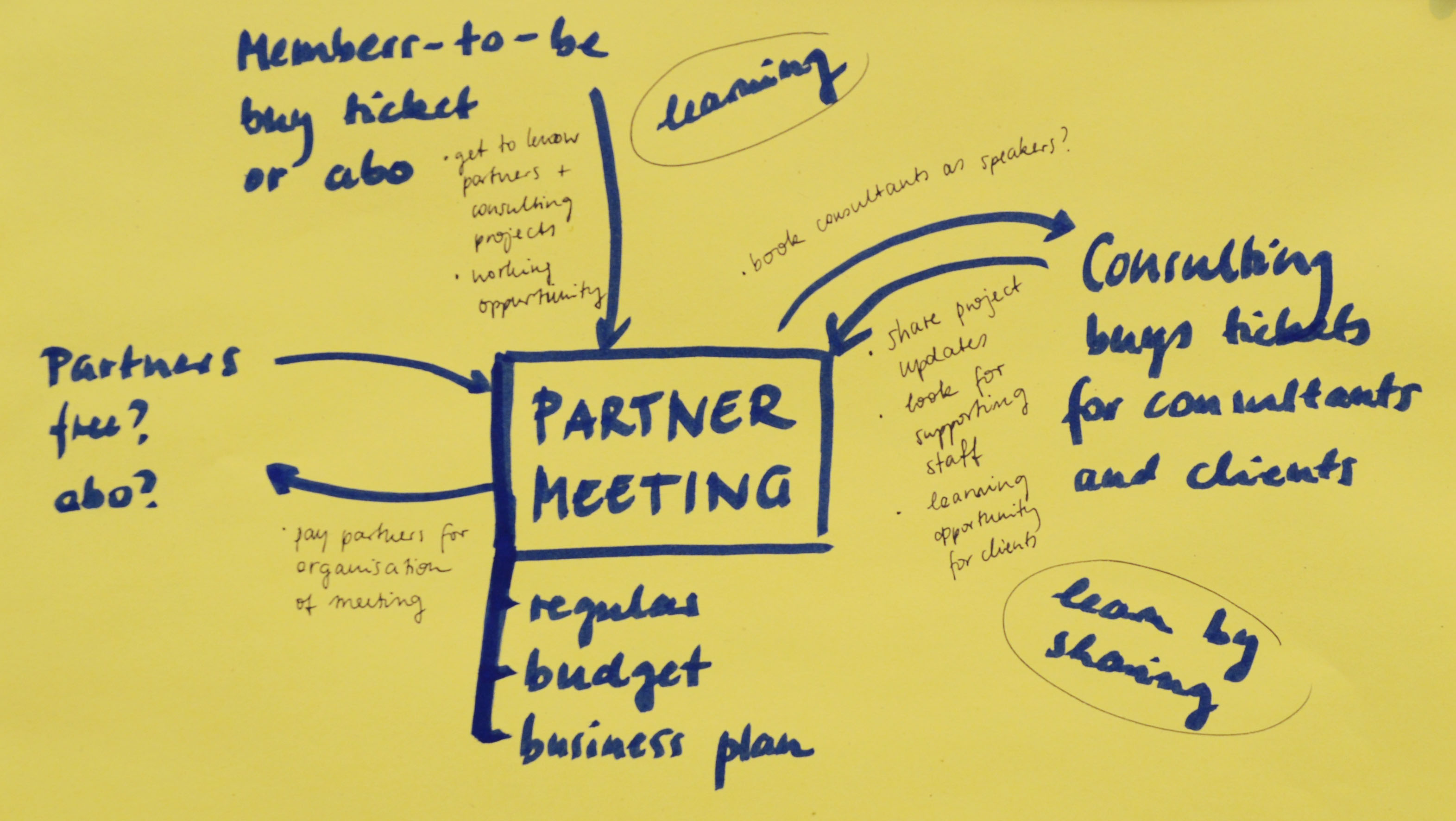 2_partner_meetings